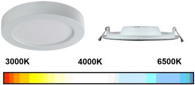 BEGHELLI DOWNLIGHT X-SIX 20W 3000/4000/6500K 71060